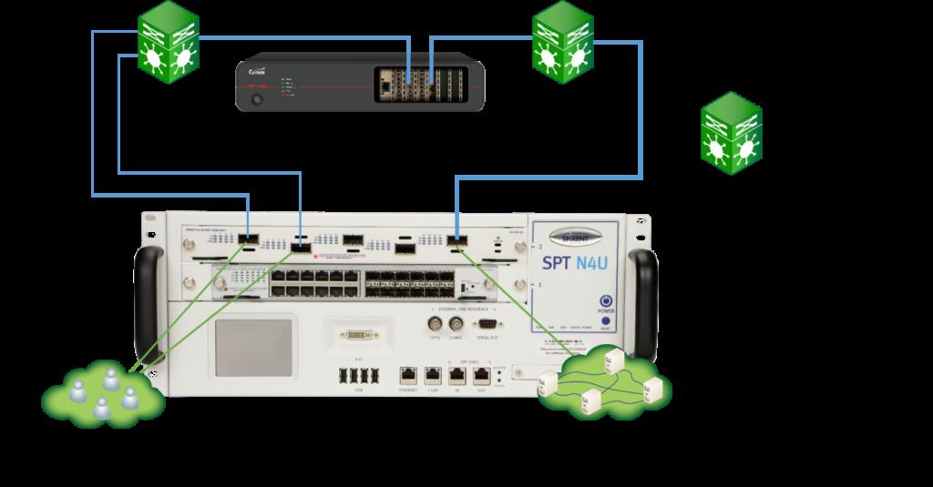 Использование эмулятора каналов связи вместе с генератором трафика для настройки и тестирования оборудования